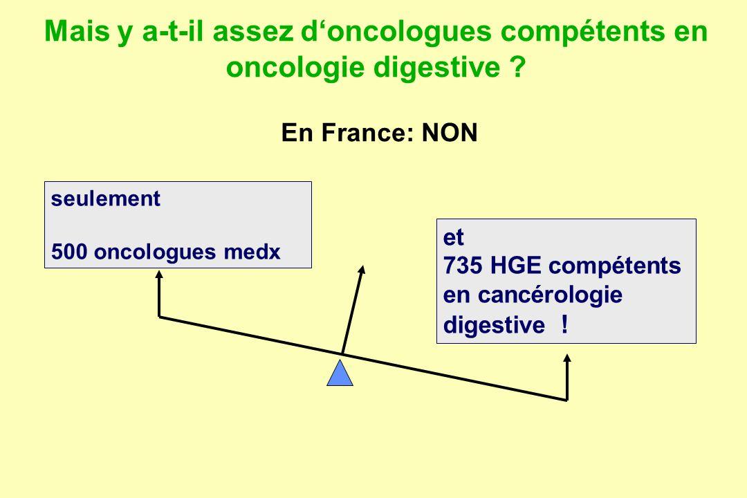 Mais y a-t-il assez doncologues compétents en oncologie digestive ? seulement 500 oncologues medx En France: NON et 735 HGE compétents en cancérologie