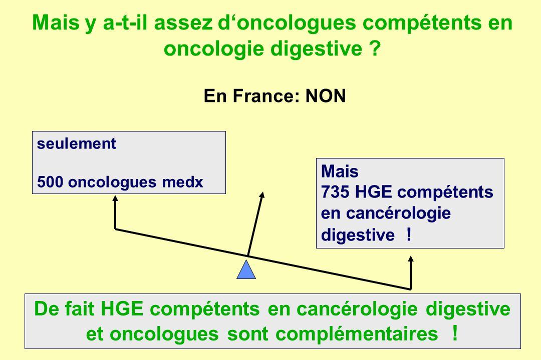 Mais y a-t-il assez doncologues compétents en oncologie digestive ? seulement 500 oncologues medx En France: NON Mais 735 HGE compétents en cancérolog