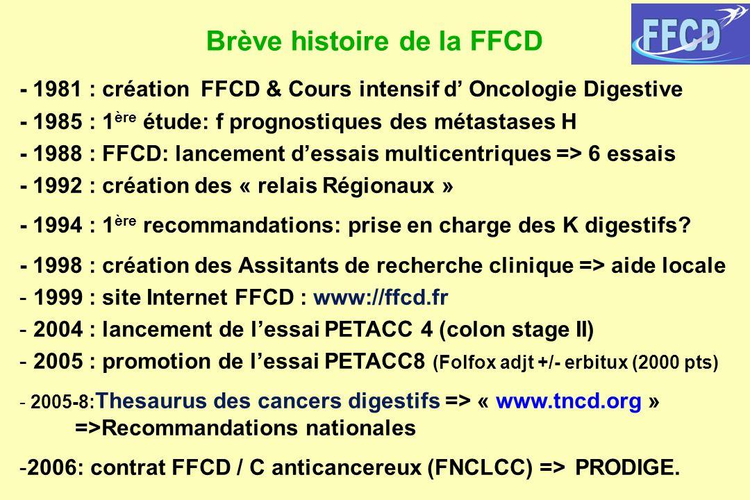 Brève histoire de la FFCD - 1981 : création FFCD & Cours intensif d Oncologie Digestive - 1985 : 1 ère étude: f prognostiques des métastases H - 1988