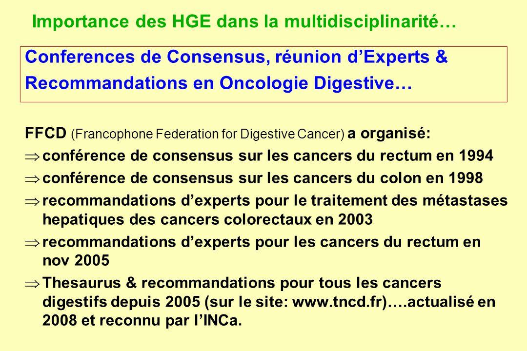 Importance des HGE dans la multidisciplinarité… Conferences de Consensus, réunion dExperts & Recommandations en Oncologie Digestive… FFCD (Francophone