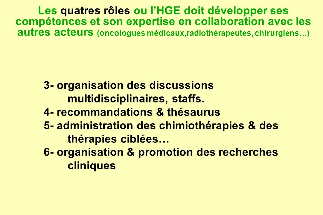 Les quatres rôles ou lHGE doit développer ses compétences et son expertise en collaboration avec les autres acteurs (oncologues médicaux,radiothérapeu