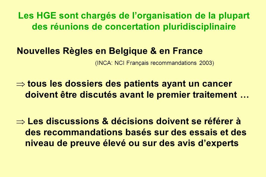 Les HGE sont chargés de lorganisation de la plupart des réunions de concertation pluridisciplinaire Nouvelles Règles en Belgique & en France (INCA: NC
