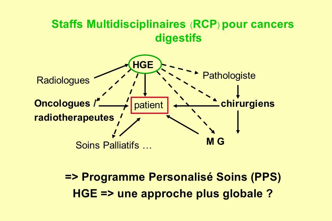 Staffs Multidisciplinaires ( RCP ) pour cancers digestifs => Programme Personalisé Soins (PPS) HGE => une approche plus globale ? patient chirurgiens