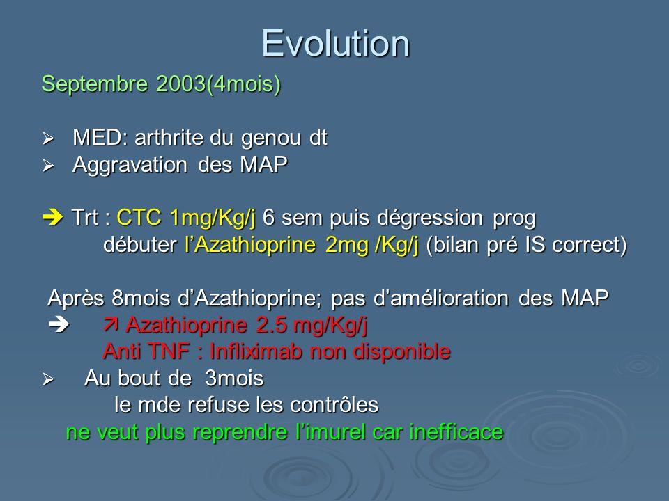 Septembre 2003(4mois) MED: arthrite du genou dt MED: arthrite du genou dt Aggravation des MAP Aggravation des MAP Trt : CTC 1mg/Kg/j 6 sem puis dégres