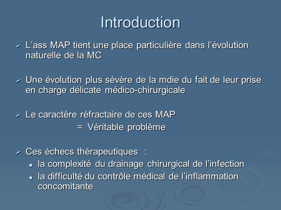 Introduction Lass MAP tient une place particulière dans lévolution naturelle de la MC Lass MAP tient une place particulière dans lévolution naturelle