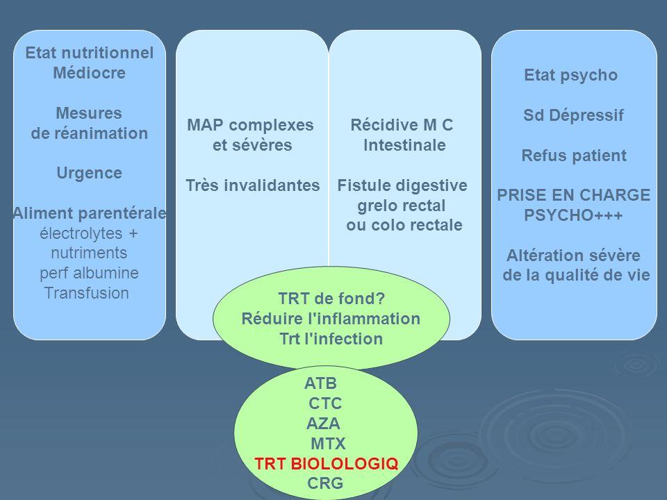 Etat nutritionnel Médiocre Mesures de réanimation Urgence Aliment parentérale électrolytes + nutriments perf albumine Transfusion MAP complexes et sév