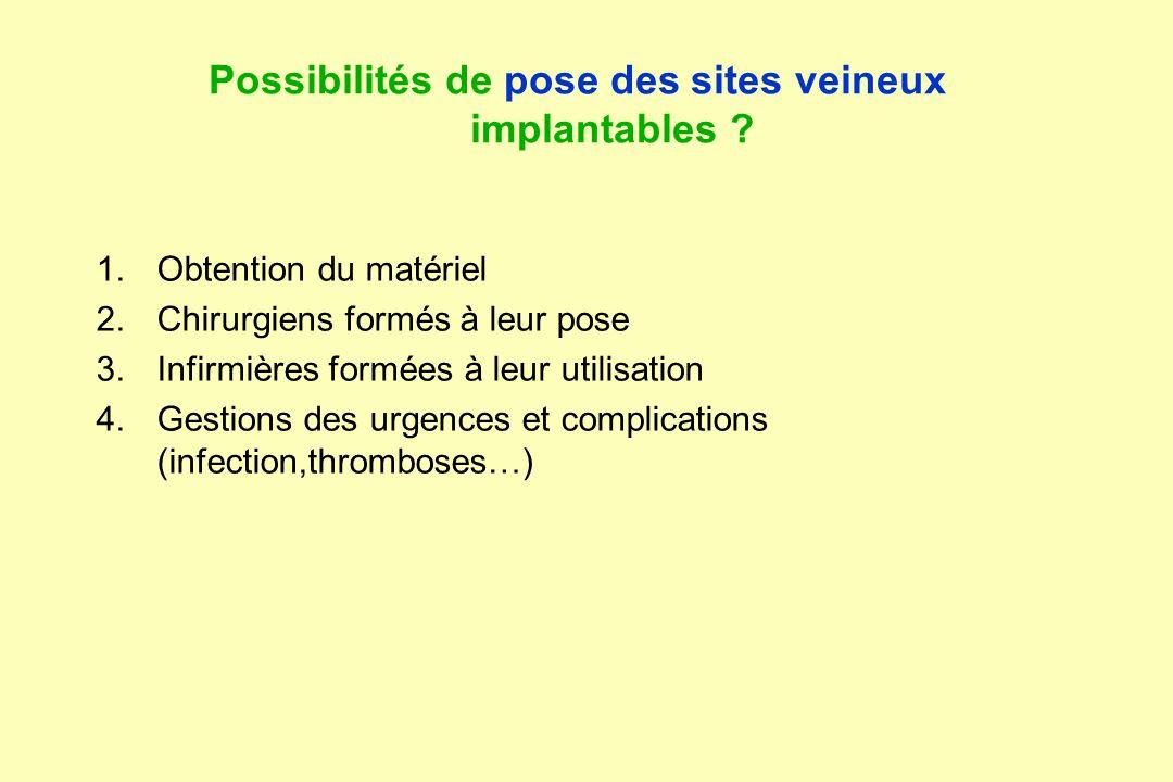 Possibilités de pose des sites veineux implantables ? 1.Obtention du matériel 2.Chirurgiens formés à leur pose 3.Infirmières formées à leur utilisatio
