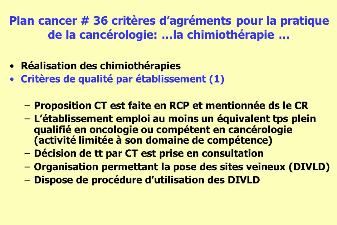 Plan cancer # 36 critères dagréments pour la pratique de la cancérologie: …la chimiothérapie … Réalisation des chimiothérapies Critères de qualité par