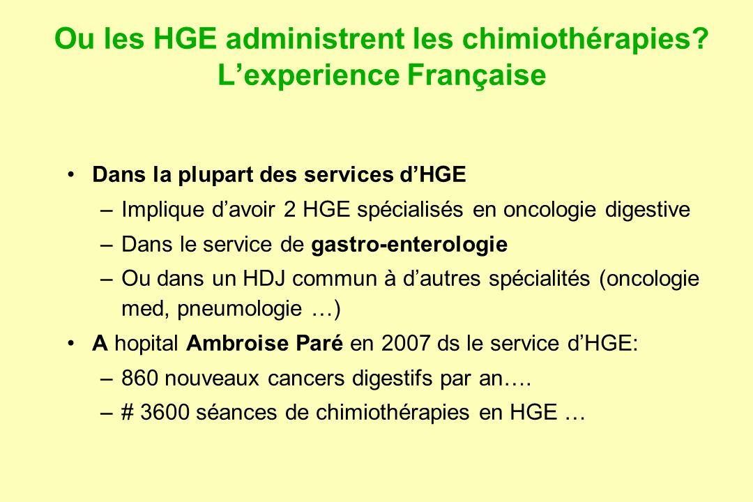 Ou les HGE administrent les chimiothérapies? Lexperience Française Dans la plupart des services dHGE –Implique davoir 2 HGE spécialisés en oncologie d