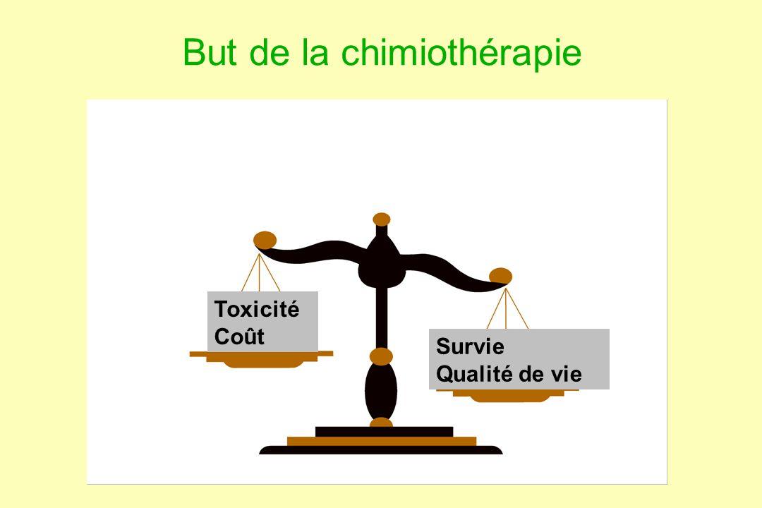 But de la chimiothérapie Survie Qualité de vie Toxicité Coût