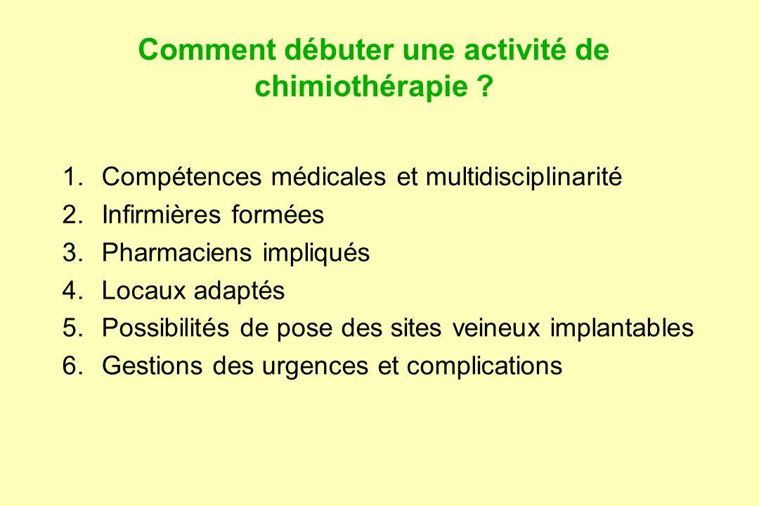 Comment débuter une activité de chimiothérapie ? 1.Compétences médicales et multidisciplinarité 2.Infirmières formées 3.Pharmaciens impliqués 4.Locaux