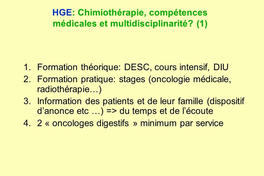 HGE: Chimiothérapie, compétences médicales et multidisciplinarité? (1) 1.Formation théorique: DESC, cours intensif, DIU 2.Formation pratique: stages (