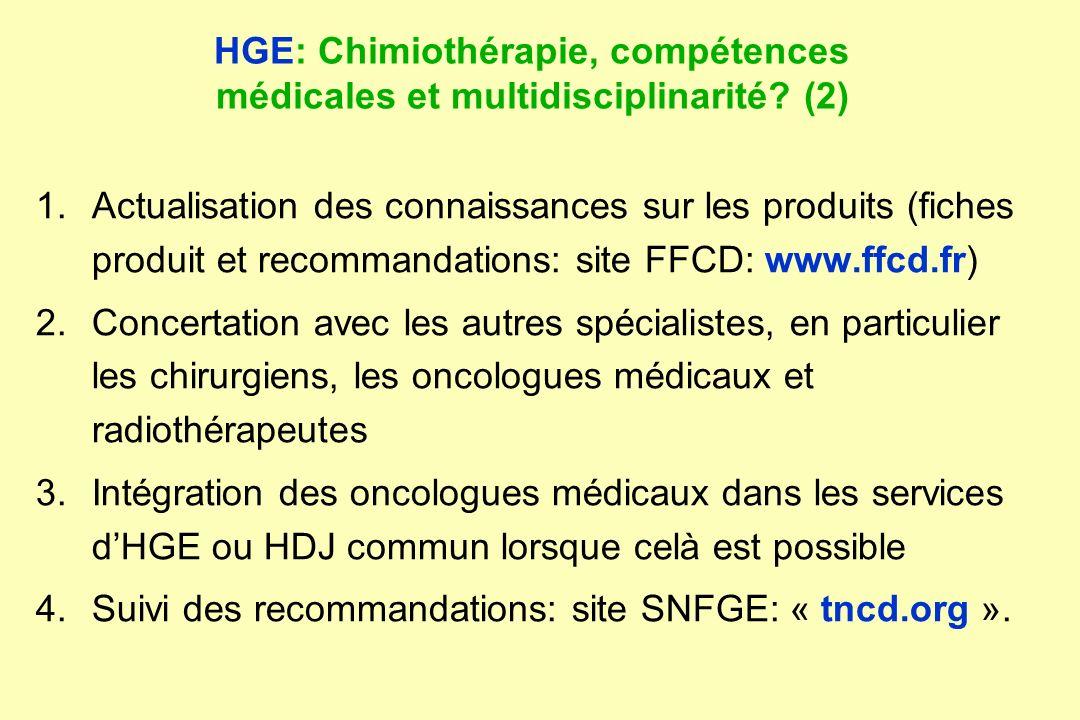 HGE: Chimiothérapie, compétences médicales et multidisciplinarité? (2) 1.Actualisation des connaissances sur les produits (fiches produit et recommand