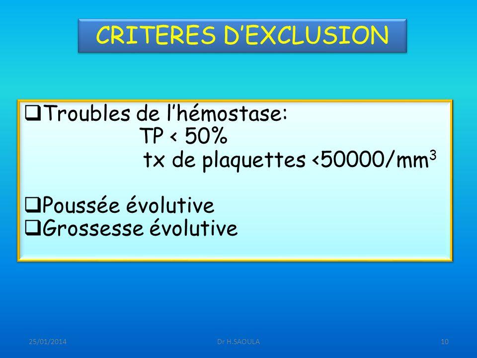 25/01/2014Dr H.SAOULA10 CRITERES DEXCLUSION Troubles de lhémostase: TP < 50% tx de plaquettes <50000/mm 3 Poussée évolutive Grossesse évolutive Troubl