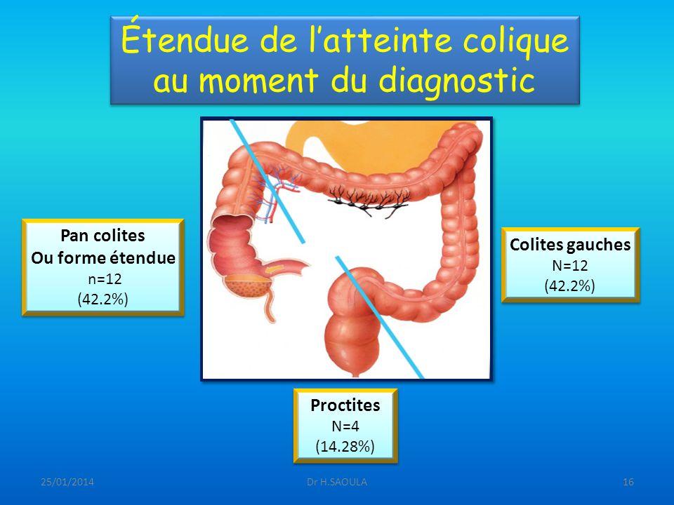 25/01/2014Dr H.SAOULA16 Étendue de latteinte colique au moment du diagnostic Pan colites Ou forme étendue n=12 (42.2%) Pan colites Ou forme étendue n=