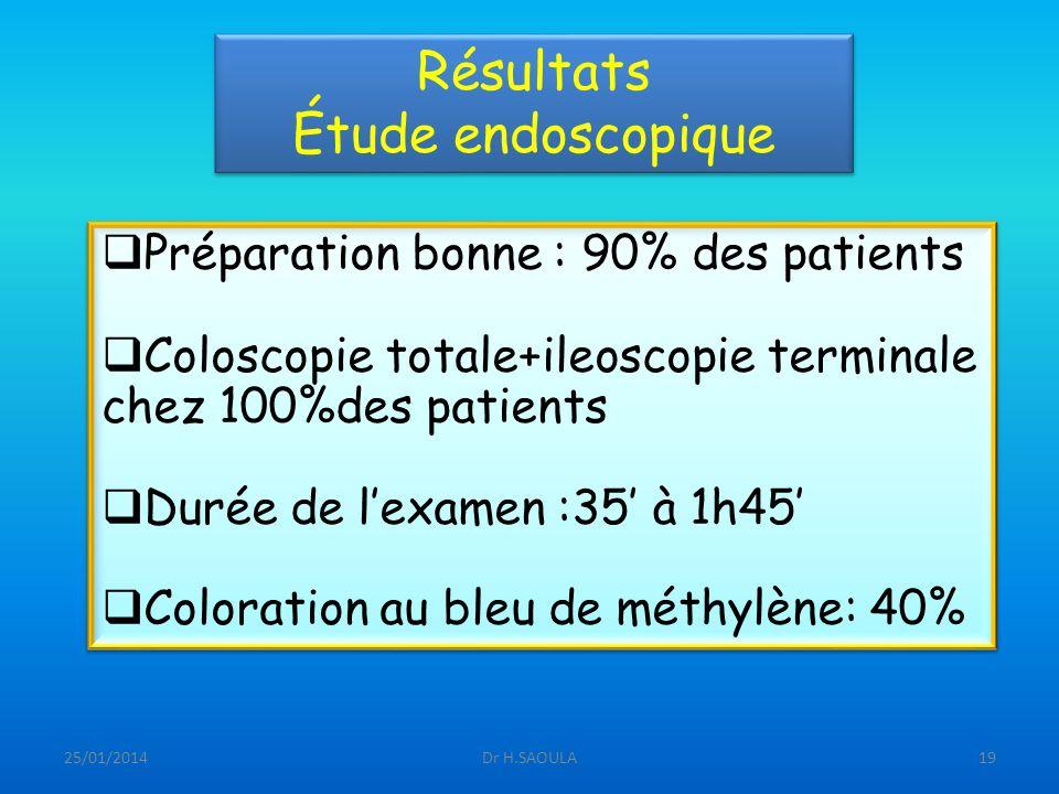 25/01/2014Dr H.SAOULA19 Résultats Étude endoscopique Préparation bonne : 90% des patients Coloscopie totale+ileoscopie terminale chez 100%des patients