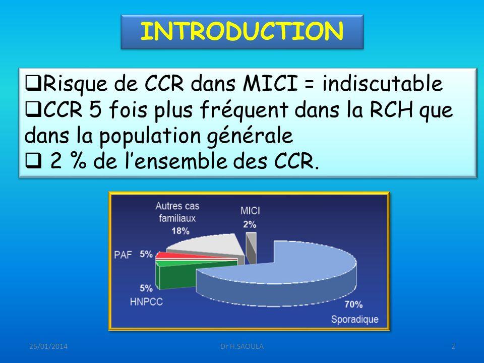 INTRODUCTION Risque de CCR dans MICI = indiscutable CCR 5 fois plus fréquent dans la RCH que dans la population générale 2 % de lensemble des CCR. Ris
