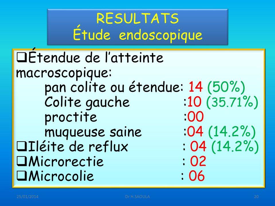 25/01/2014Dr H.SAOULA20 RESULTATS Étude endoscopique Étendue de latteinte macroscopique: pan colite ou étendue: 14 (50%) Colite gauche :10 ( 35.71 %)