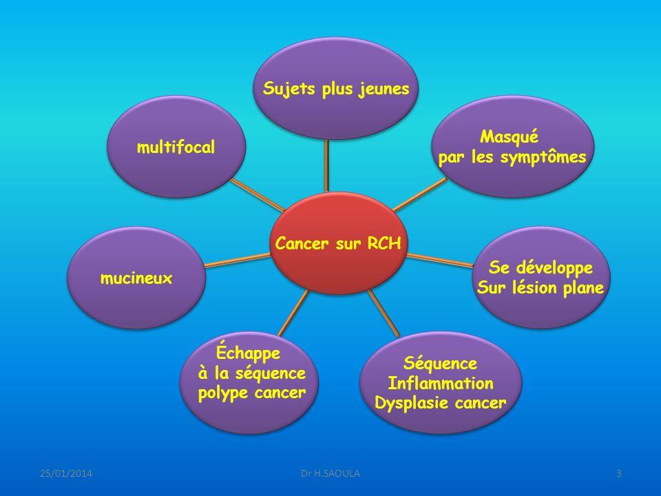 multifocal mucineux Échappe à la séquence polype cancer Échappe à la séquence polype cancer Séquence Inflammation Dysplasie cancer Séquence Inflammati