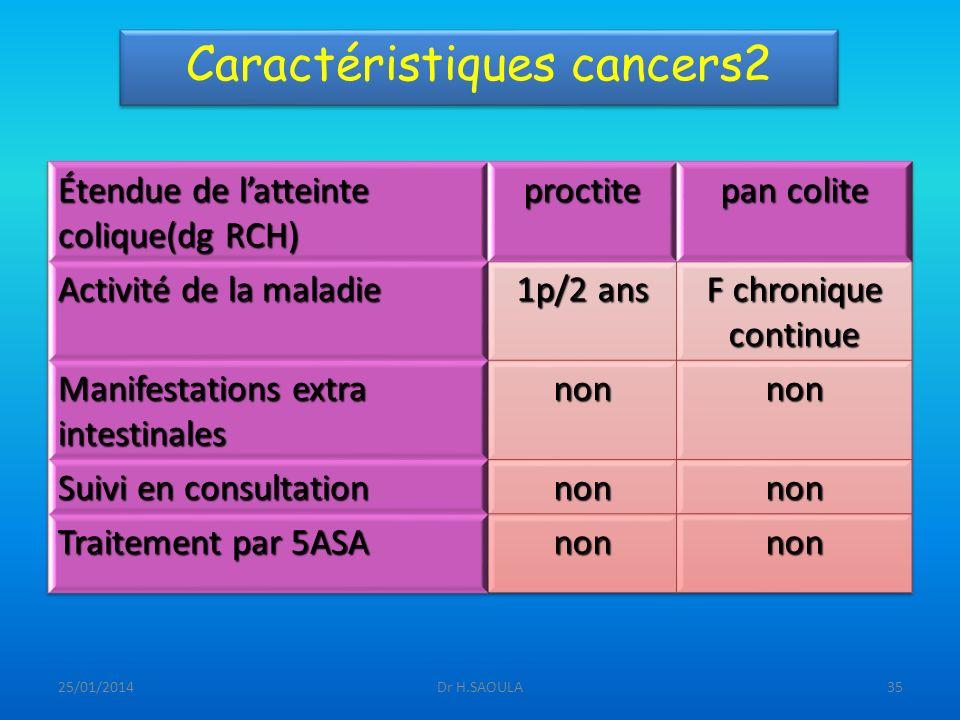 25/01/2014Dr H.SAOULA35 Caractéristiques cancers2