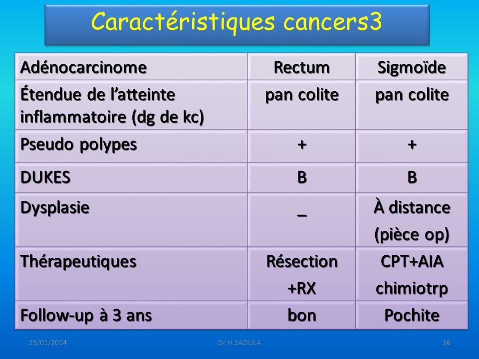 25/01/2014Dr H.SAOULA36 Caractéristiques cancers3