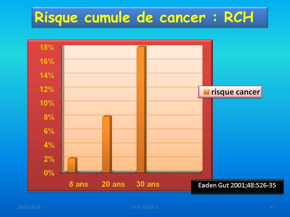 25/01/20144Dr H.SAOULA Risque cumule de cancer : RCH Eaden Gut 2001;48:526-35