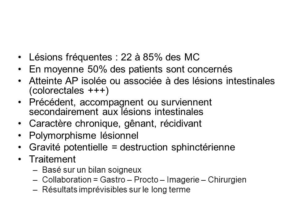 Lésions fréquentes : 22 à 85% des MC En moyenne 50% des patients sont concernés Atteinte AP isolée ou associée à des lésions intestinales (colorectale