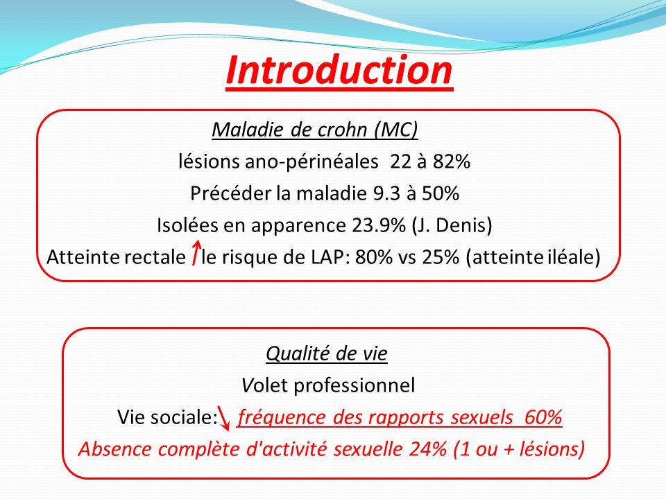 Introduction Maladie de crohn (MC) lésions ano-périnéales 22 à 82% Précéder la maladie 9.3 à 50% Isolées en apparence 23.9% (J. Denis) Atteinte rectal