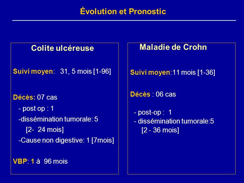 Maladie de Crohn Suivi moyen:11 mois [1-36] Décès : 06 cas - post-op : 1 - dissémination tumorale:5 [2 - 36 mois] Colite ulcéreuse Suivi moyen: 31, 5