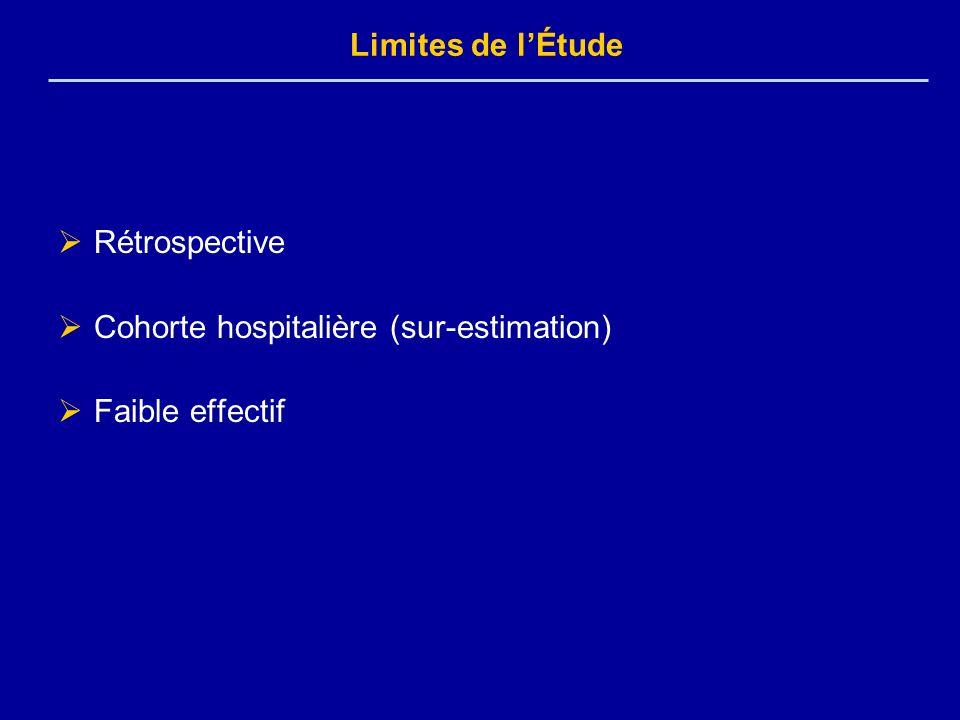 Rétrospective Cohorte hospitalière (sur-estimation) Faible effectif Limites de lÉtude