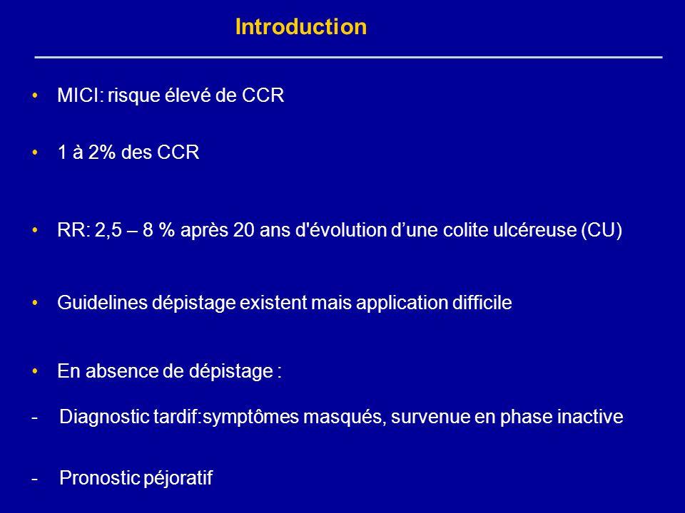 MICI: risque élevé de CCR 1 à 2% des CCR RR: 2,5 – 8 % après 20 ans d'évolution dune colite ulcéreuse (CU) Guidelines dépistage existent mais applicat