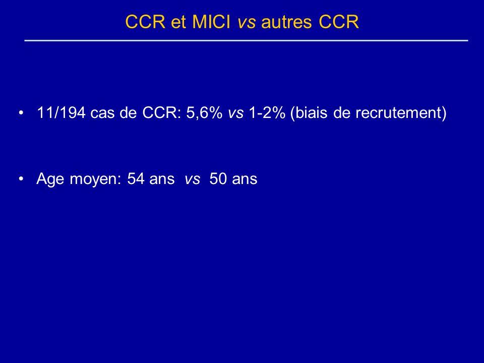 CCR et MICI vs autres CCR 11/194 cas de CCR: 5,6% vs 1-2% (biais de recrutement) Age moyen: 54 ans vs 50 ans