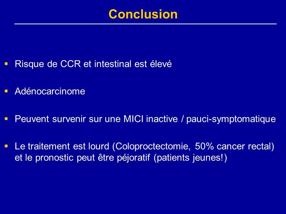 Conclusion Risque de CCR et intestinal est élevé Adénocarcinome Peuvent survenir sur une MICI inactive / pauci-symptomatique Le traitement est lourd (