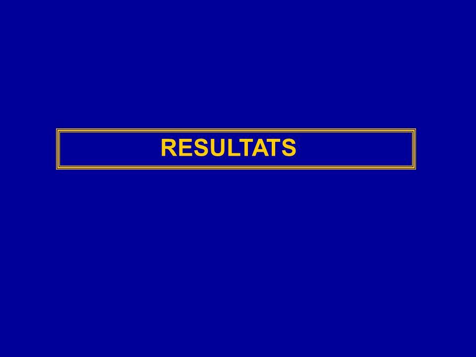 N: 14 / 194 CCR Cancer et Colite ulcéreuse n = 8 / 117 (6,7%) Cancer et M.