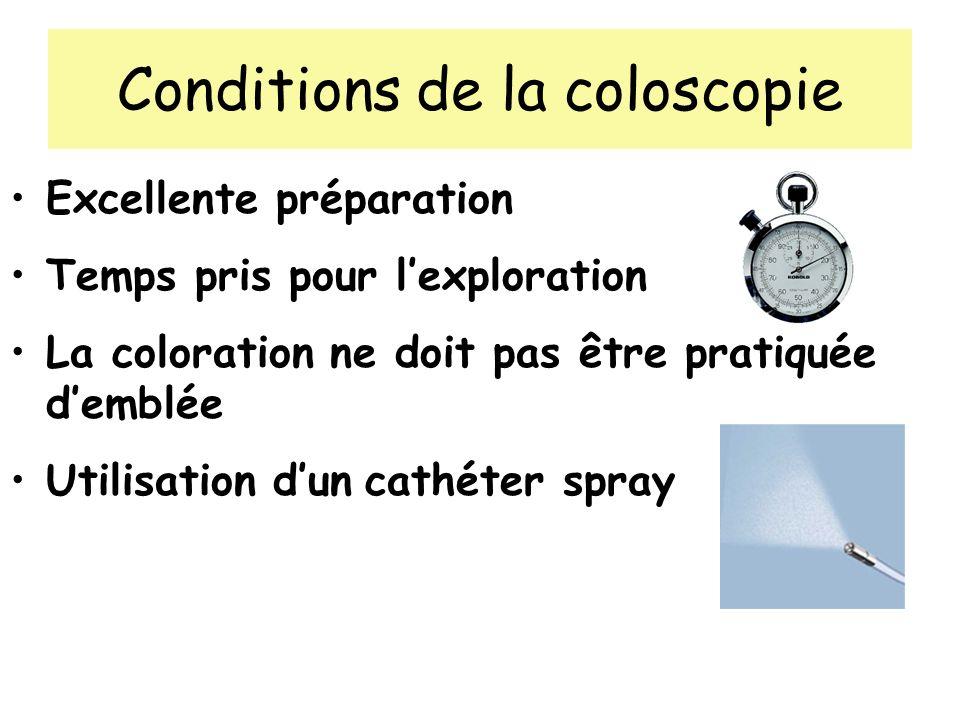 Conditions de la coloscopie Excellente préparation Temps pris pour lexploration La coloration ne doit pas être pratiquée demblée Utilisation dun cathéter spray