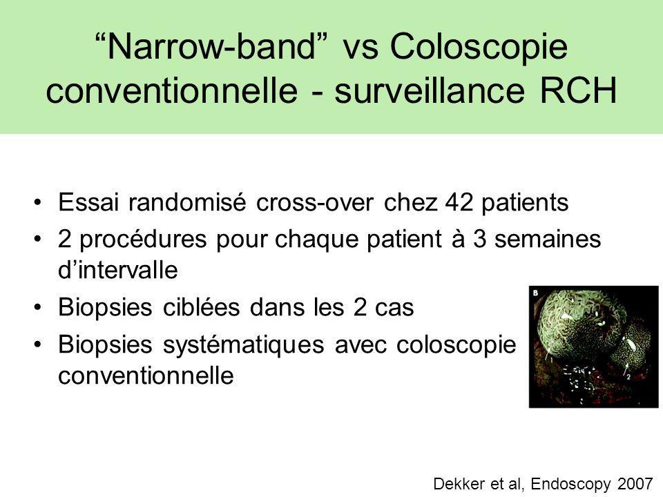 Narrow-band vs Coloscopie conventionnelle - surveillance RCH Essai randomisé cross-over chez 42 patients 2 procédures pour chaque patient à 3 semaines dintervalle Biopsies ciblées dans les 2 cas Biopsies systématiques avec coloscopie conventionnelle Dekker et al, Endoscopy 2007