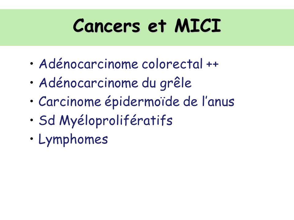 Cancers et MICI Adénocarcinome colorectal ++ Adénocarcinome du grêle Carcinome épidermoïde de lanus Sd Myéloprolifératifs Lymphomes