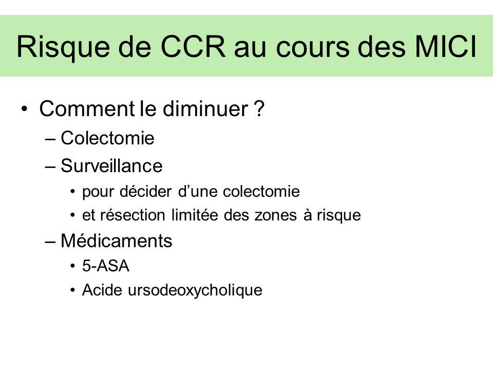 Risque de CCR au cours des MICI Comment le diminuer .