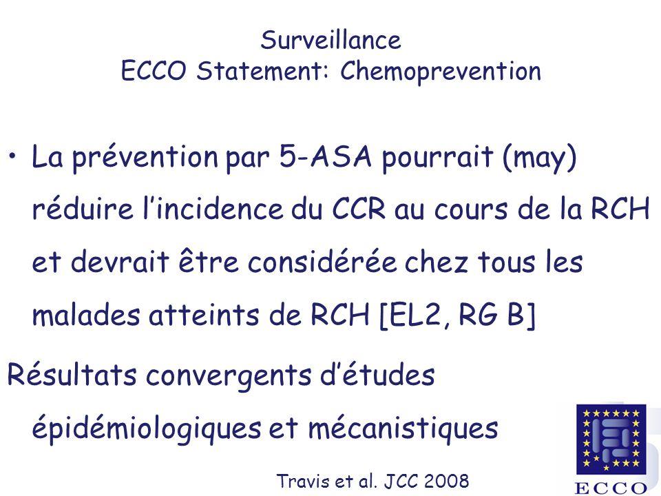 Surveillance ECCO Statement: Chemoprevention La prévention par 5-ASA pourrait (may) réduire lincidence du CCR au cours de la RCH et devrait être considérée chez tous les malades atteints de RCH [EL2, RG B] Résultats convergents détudes épidémiologiques et mécanistiques Travis et al.