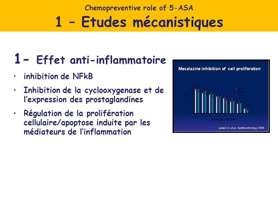 1- Effet anti-inflammatoire inhibition de NFkB Inhibition de la cyclooxygenase et de lexpression des prostaglandines Régulation de la prolifération cellulaire/apoptose induite par les médiateurs de linflammation Chemopreventive role of 5-ASA 1 – Etudes mécanistiques