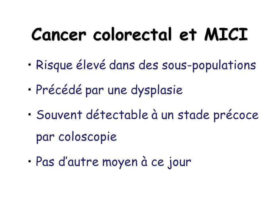 Cancer colorectal et MICI Risque élevé dans des sous-populations Précédé par une dysplasie Souvent détectable à un stade précoce par coloscopie Pas dautre moyen à ce jour