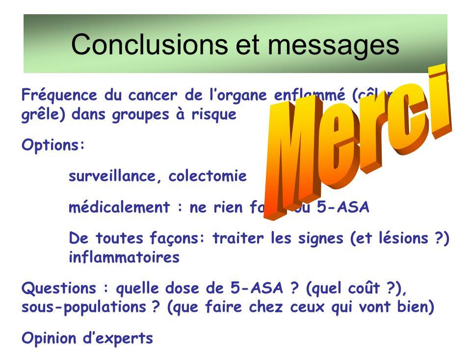 Conclusions et messages Fréquence du cancer de lorgane enflammé (côlon ++, grêle) dans groupes à risque Options: surveillance, colectomie médicalement : ne rien faire ou 5-ASA De toutes façons: traiter les signes (et lésions ?) inflammatoires Questions : quelle dose de 5-ASA .