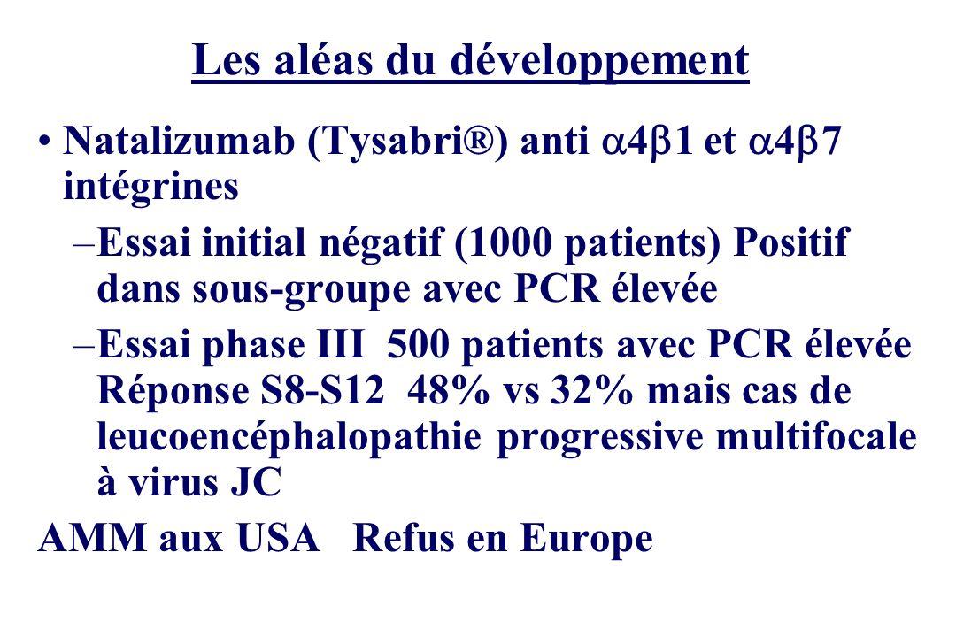 Les aléas du développement Natalizumab (Tysabri®) anti 4 1 et 4 7 intégrines –Essai initial négatif (1000 patients) Positif dans sous-groupe avec PCR