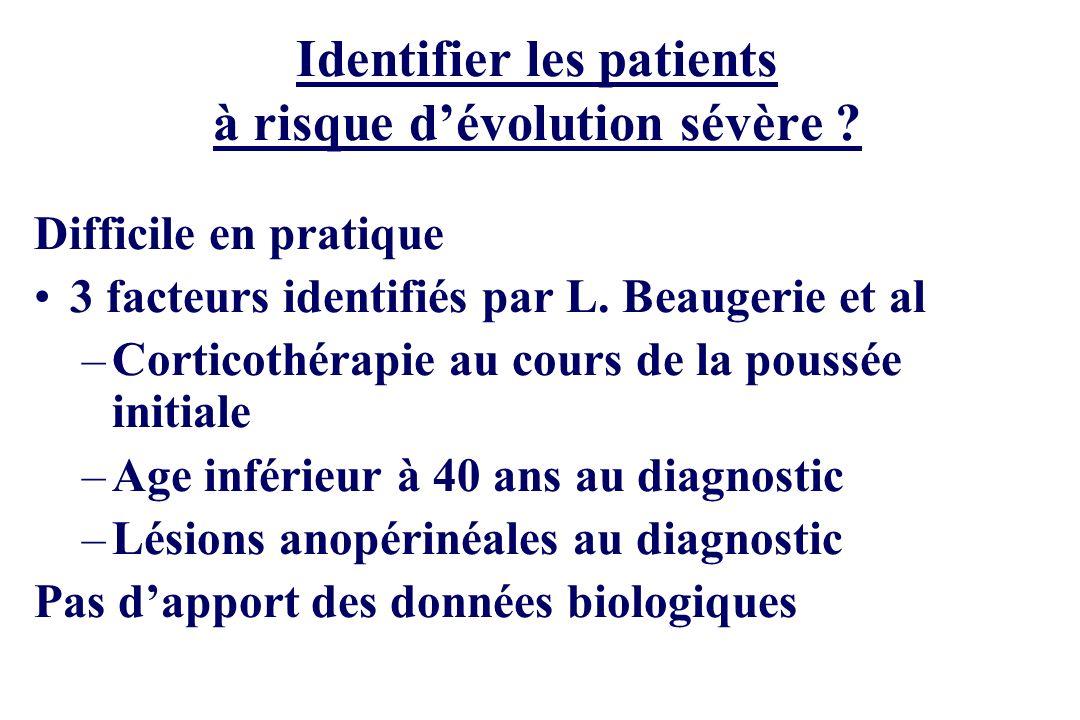 Identifier les patients à risque dévolution sévère ? Difficile en pratique 3 facteurs identifiés par L. Beaugerie et al –Corticothérapie au cours de l