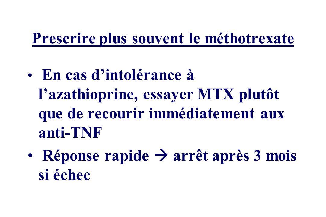 Prescrire plus souvent le méthotrexate En cas dintolérance à lazathioprine, essayer MTX plutôt que de recourir immédiatement aux anti-TNF Réponse rapi