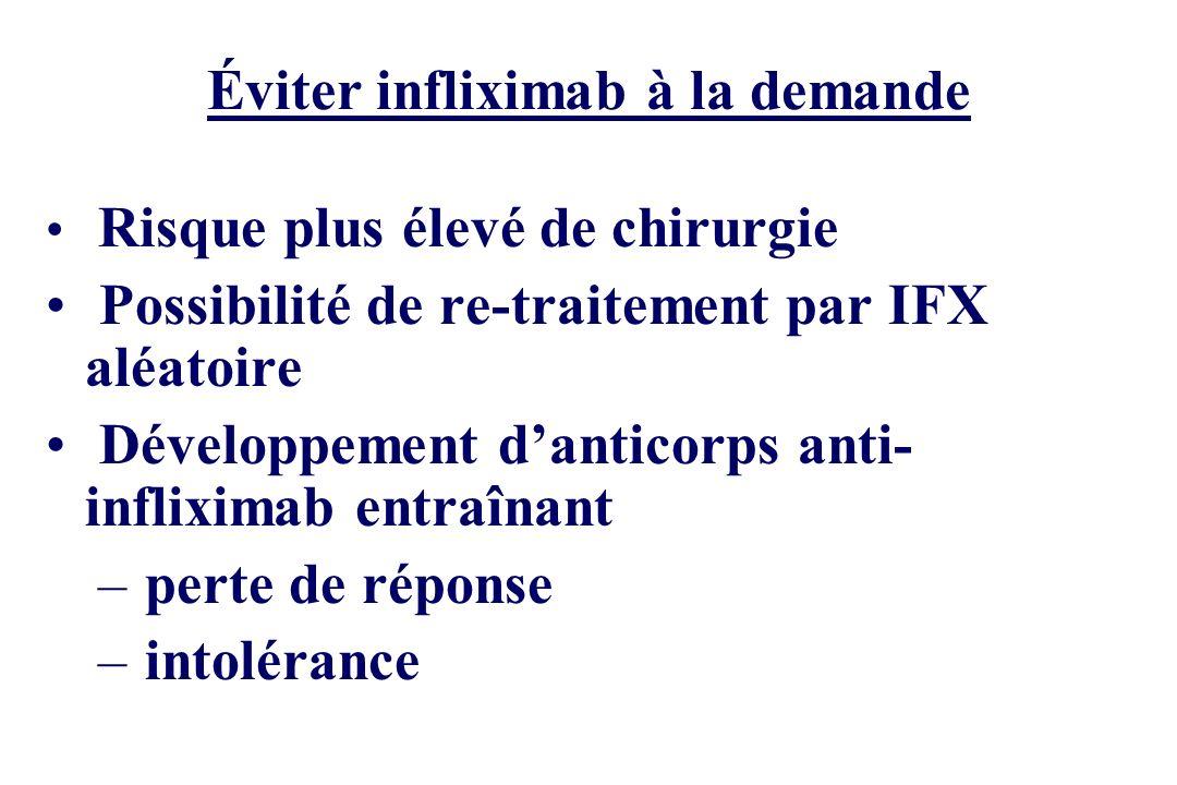 Éviter infliximab à la demande Risque plus élevé de chirurgie Possibilité de re-traitement par IFX aléatoire Développement danticorps anti- infliximab