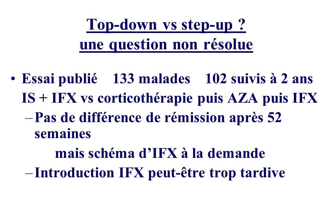 Top-down vs step-up ? une question non résolue Essai publié 133 malades 102 suivis à 2 ans IS + IFX vs corticothérapie puis AZA puis IFX –Pas de diffé