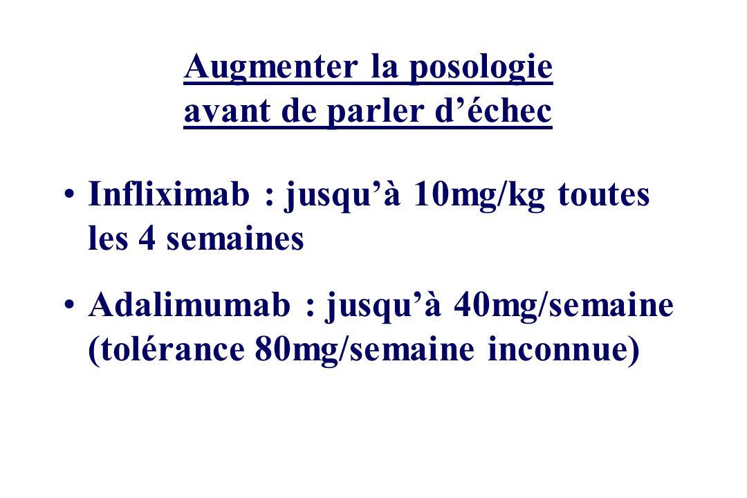 Augmenter la posologie avant de parler déchec Infliximab : jusquà 10mg/kg toutes les 4 semaines Adalimumab : jusquà 40mg/semaine (tolérance 80mg/semai