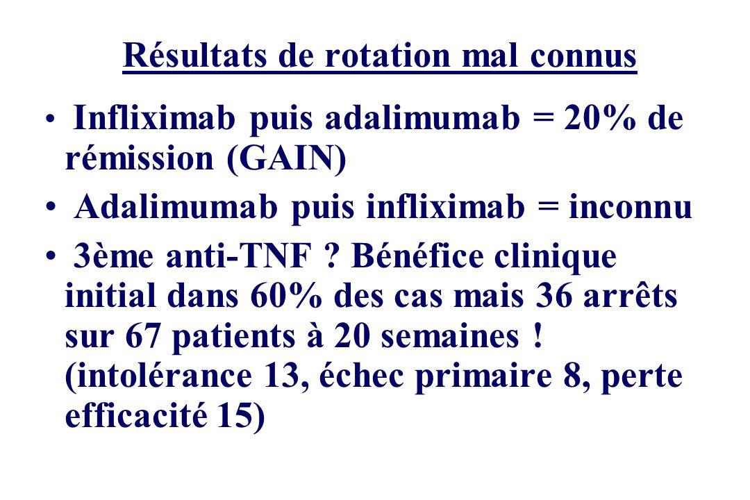 Résultats de rotation mal connus Infliximab puis adalimumab = 20% de rémission (GAIN) Adalimumab puis infliximab = inconnu 3ème anti-TNF ? Bénéfice cl