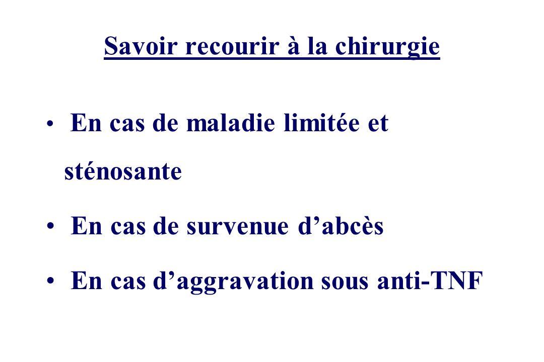 Savoir recourir à la chirurgie En cas de maladie limitée et sténosante En cas de survenue dabcès En cas daggravation sous anti-TNF
